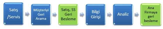 gorsel-yonetim-3