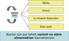bayi-servis-magaza-yonetimine-yalin-yaklasim-2